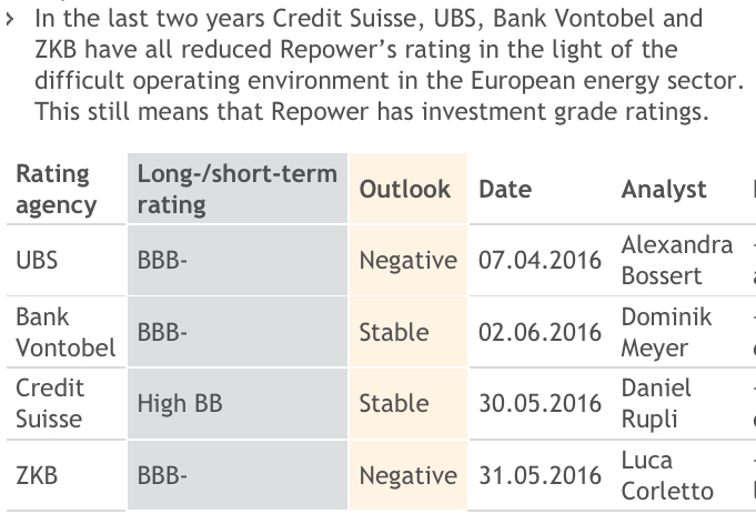 Credit ratings gemäss Repower Website (http://www.repower.com/group/media-investors/investor-relations/debt/credit-ratings/) eingesehen am 3. Juni 2016. Ausschnitt. Vergrössern. (http://retropower.ch/wp-content/uploads/2016/06/Repower-Credit-ratings-gemaess-Repower.com-2016-06-03.jpg)