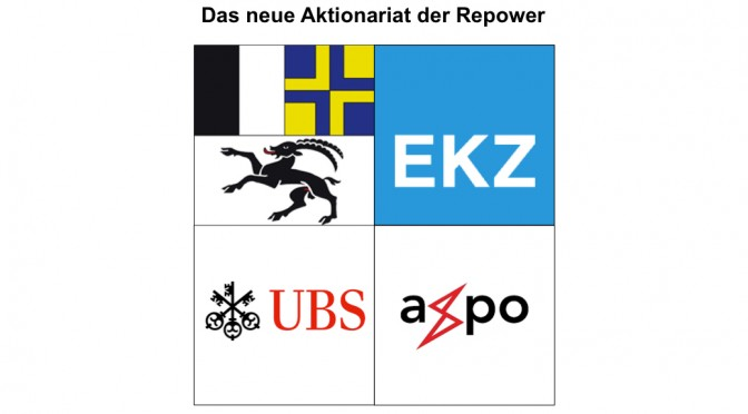 Bailout der maroden Repower durch die Elektrizitätswerke des Kantons Zürich EKZ